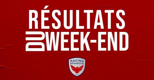 Résultats Du Week End